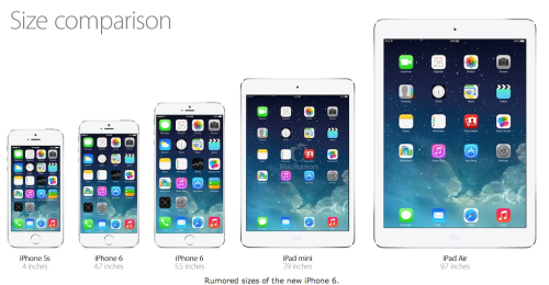 Size comparison chart courtesy of MacRumors.com